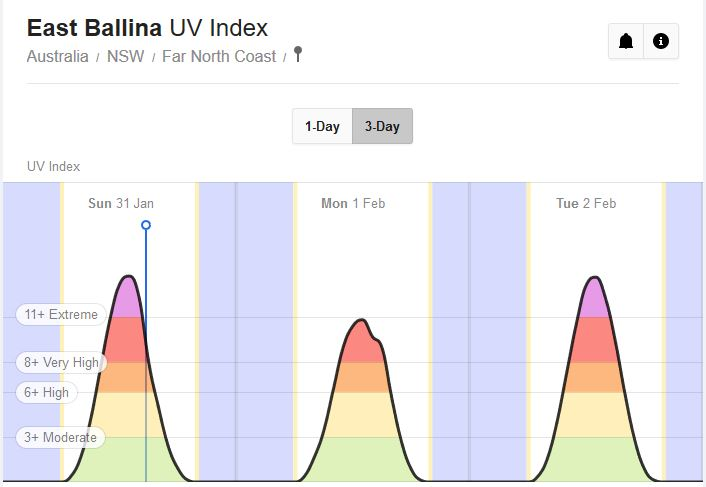 20160131 indice UV