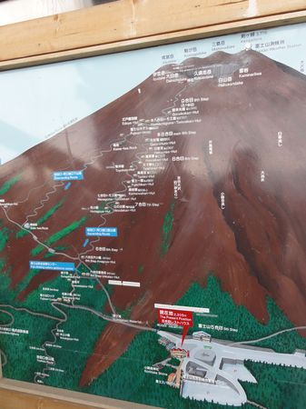 Plan de l'ascension au Mont Fuji